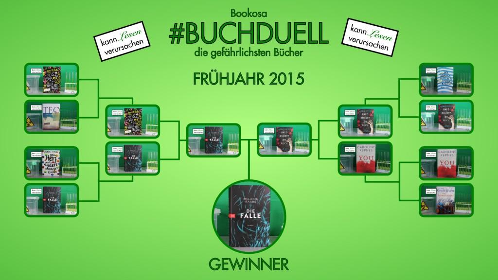 Buchduell - Frühjahr 2015 - Ende